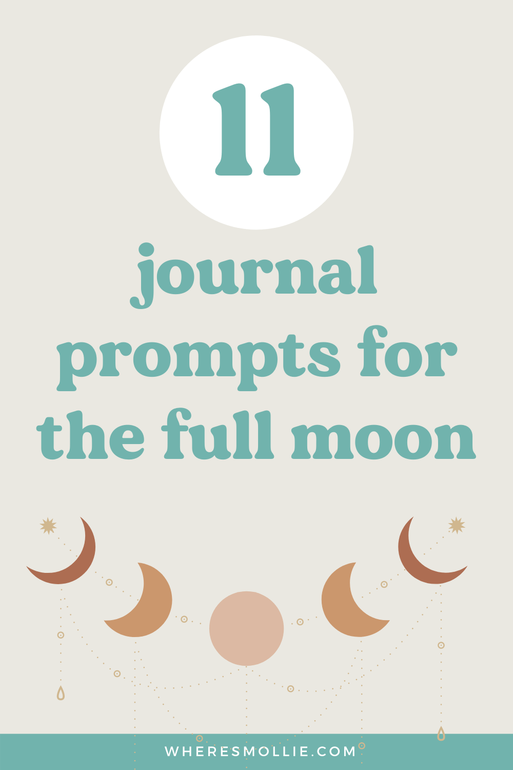 Full Moon Journal Prompts for 2021